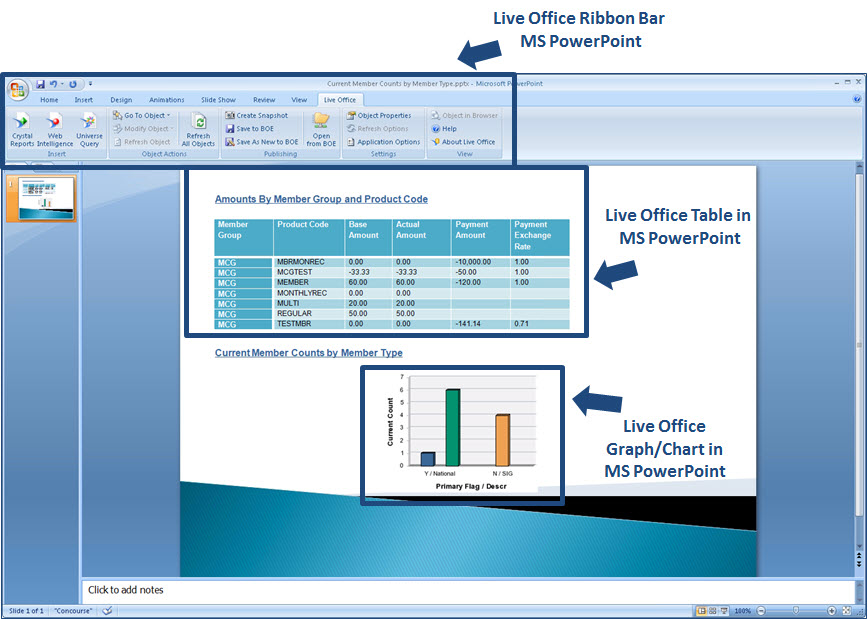 Live Office PowerPoint Sample